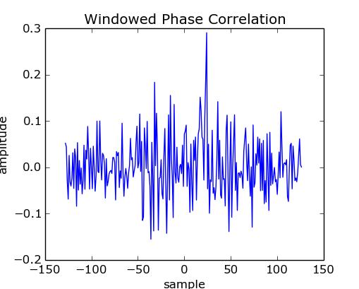 phase_correlation_500_900